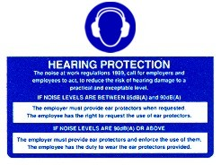 Hearing protection and noise levels poster