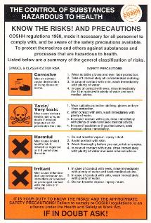 The Control Of Substances Hazardous To Health / COSHH
