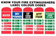 Know you fire extinguishers label colour codes