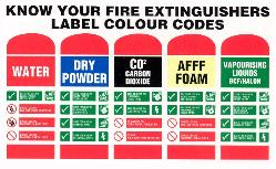 Know your fire extinguishers label colour codes
